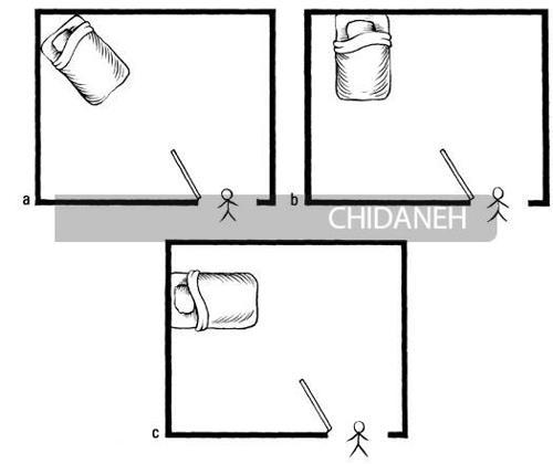موقعیت فرماندهی در فنگ شویی چیست